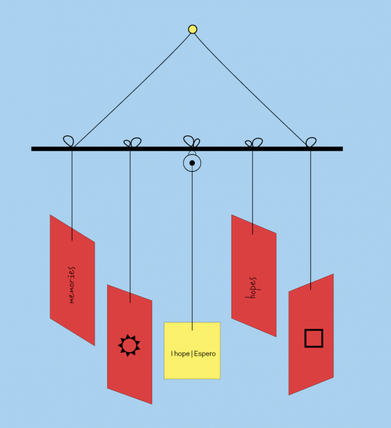 A graphic illustration of four red cards, and one yellow card in the center with words written on them, as they hang by strings off a dowel.