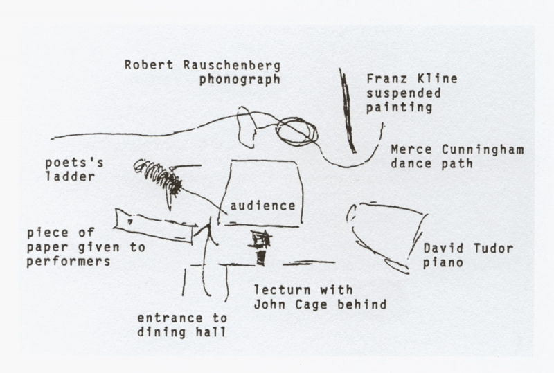 M.C. Richards, floor plan of John Cage's Theater Piece No. 1 (1952)